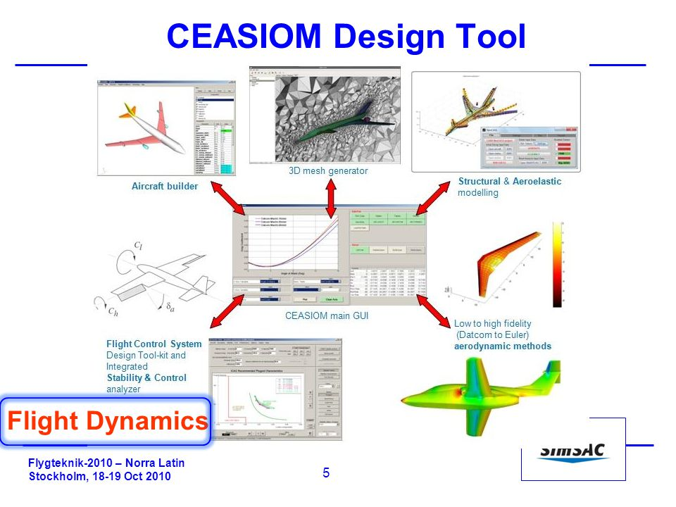 Flygteknik-2010 – Norra Latin Stockholm, 18-19 Oct 2010 5 CEASIOM Design Tool Flight Dynamics