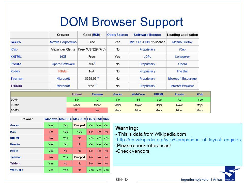 Ingeniørhøjskolen i Århus Slide 12 DOM Browser Support Warning: - This is data from Wikipedia.com -http://en.wikipedia.org/wiki/Comparison_of_layout_e