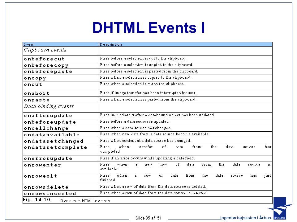 Ingeniørhøjskolen i Århus Slide 35 af 51 DHTML Events I