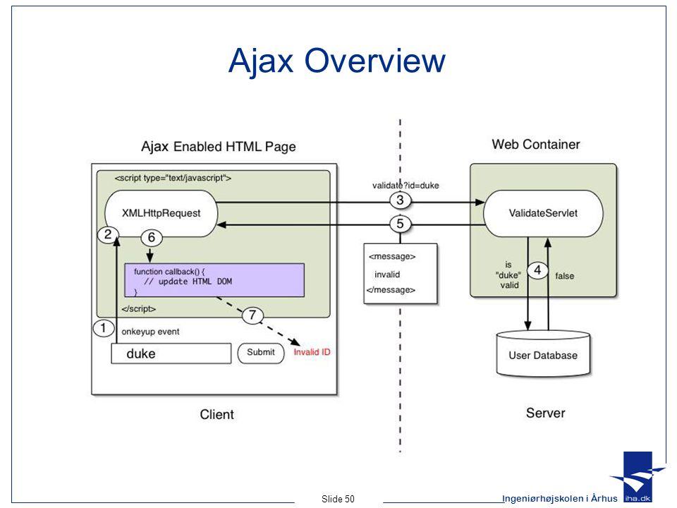 Ingeniørhøjskolen i Århus Slide 50 Ajax Overview