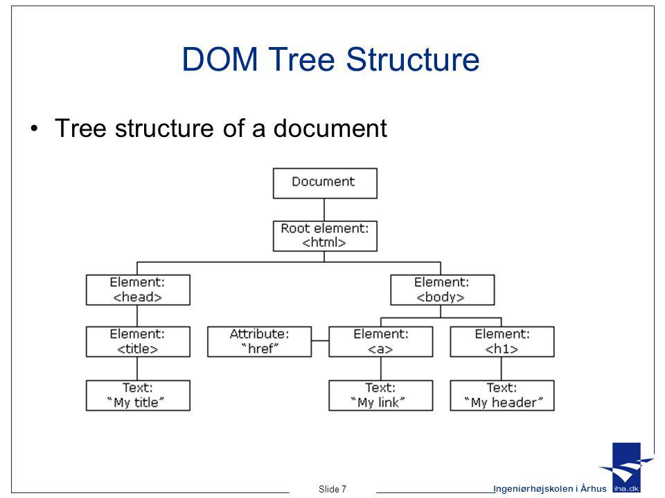 Ingeniørhøjskolen i Århus Slide 7 DOM Tree Structure Tree structure of a document