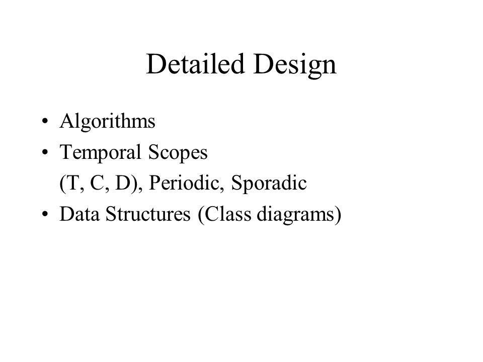 Detailed Design Algorithms Temporal Scopes (T, C, D), Periodic, Sporadic Data Structures (Class diagrams)