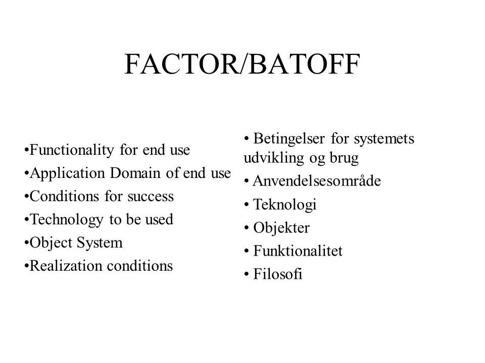FACTOR/BATOFF Functionality for end use Application Domain of end use Conditions for success Technology to be used Object System Realization conditions Betingelser for systemets udvikling og brug Anvendelsesområde Teknologi Objekter Funktionalitet Filosofi