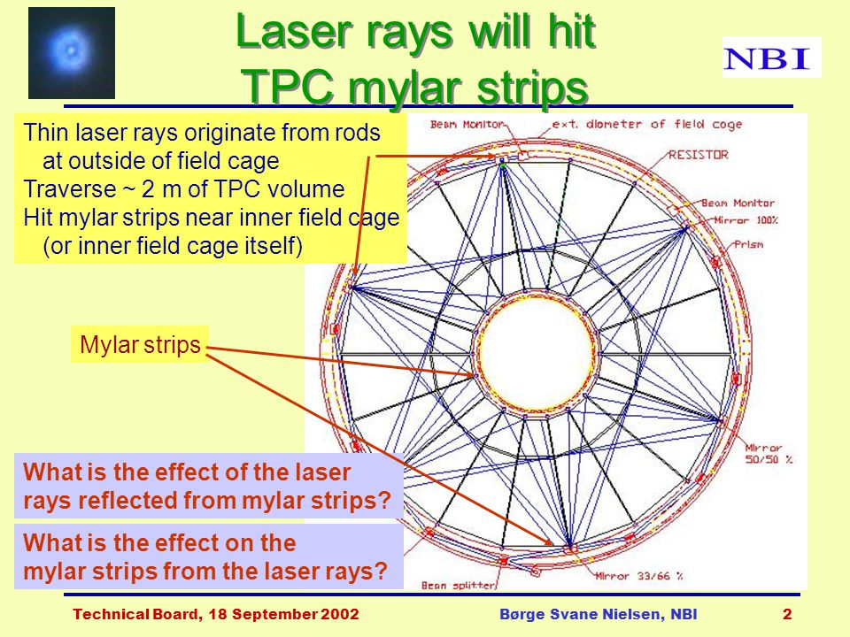 Technical Board, 18 September 2002Børge Svane Nielsen, NBI2 Laser rays will hit TPC mylar strips Thin laser rays originate from rods at outside of fie