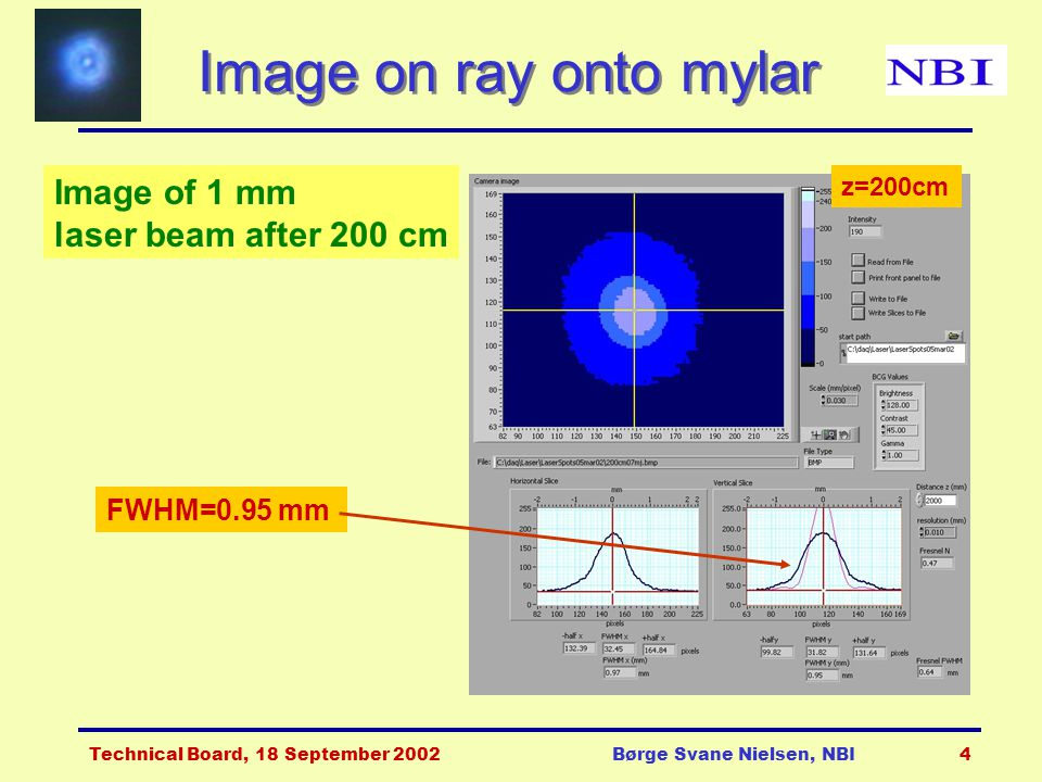 Technical Board, 18 September 2002Børge Svane Nielsen, NBI4 Image on ray onto mylar FWHM=0.95 mm Image of 1 mm laser beam after 200 cm z=200cm
