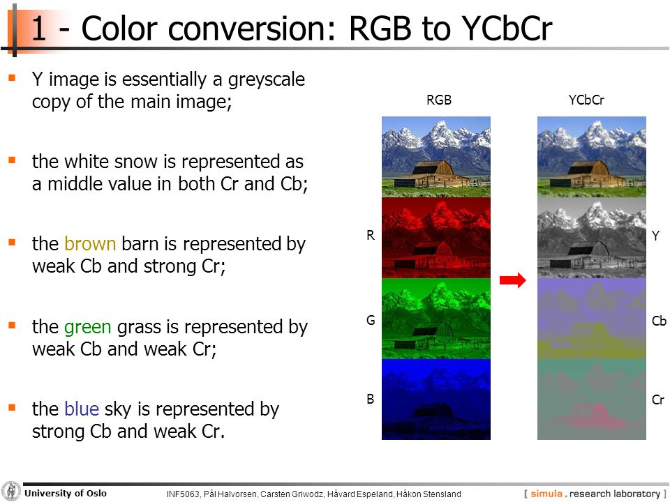 INF5063, Pål Halvorsen, Carsten Griwodz, Håvard Espeland, Håkon Stensland University of Oslo 1 - Color conversion: RGB to YCbCr  Y image is essentially a greyscale copy of the main image;  the white snow is represented as a middle value in both Cr and Cb;  the brown barn is represented by weak Cb and strong Cr;  the green grass is represented by weak Cb and weak Cr;  the blue sky is represented by strong Cb and weak Cr.