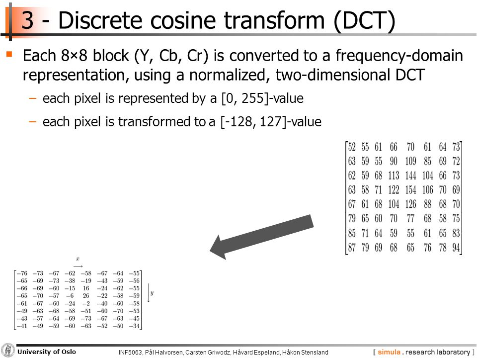 INF5063, Pål Halvorsen, Carsten Griwodz, Håvard Espeland, Håkon Stensland University of Oslo 3 - Discrete cosine transform (DCT)  Each 8×8 block (Y, Cb, Cr) is converted to a frequency-domain representation, using a normalized, two-dimensional DCT −each pixel is represented by a [0, 255]-value −each pixel is transformed to a [-128, 127]-value
