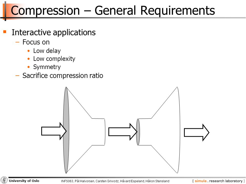 INF5063, Pål Halvorsen, Carsten Griwodz, Håvard Espeland, Håkon Stensland University of Oslo Compression – General Requirements  Interactive applications −Focus on Low delay Low complexity Symmetry −Sacrifice compression ratio