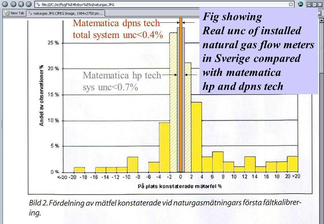 copyright (c) 2011 Stefan Rudbäck, Matematica,+46 708387910, mail@matematica.se, matematica.se sid 23 Matematica.Lib in list form