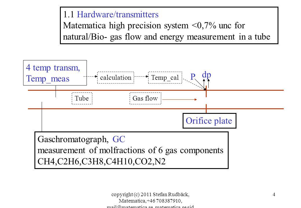 copyright (c) 2011 Stefan Rudbäck, Matematica,+46 708387910, mail@matematica.se, matematica.se sid 5 1.2 Software/ Matematica high prec system for natural gas