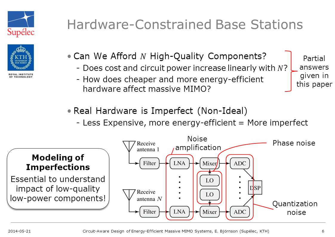 Hardware-Constrained Base Stations 2014-05-21Circuit-Aware Design of Energy-Efficient Massive MIMO Systems, E.