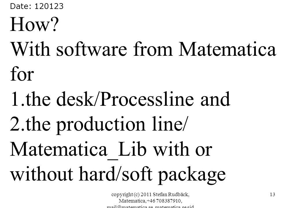copyright (c) 2011 Stefan Rudbäck, Matematica,+46 708387910, mail@matematica.se, matematica.se sid 13 Date: 120123 How? With software from Matematica