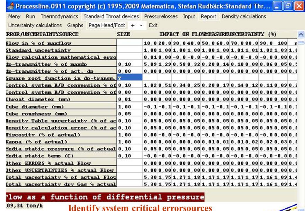 copyright (c) 2011 Stefan Rudbäck, Matematica,+46 708387910, mail@matematica.se, matematica.se sid 19 Identify system critical errorsources