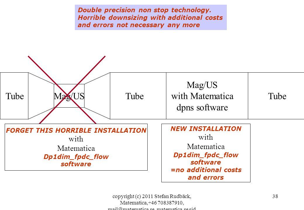 copyright (c) 2011 Stefan Rudbäck, Matematica,+46 708387910, mail@matematica.se, matematica.se sid 38 Double precision non stop technology. Horrible d