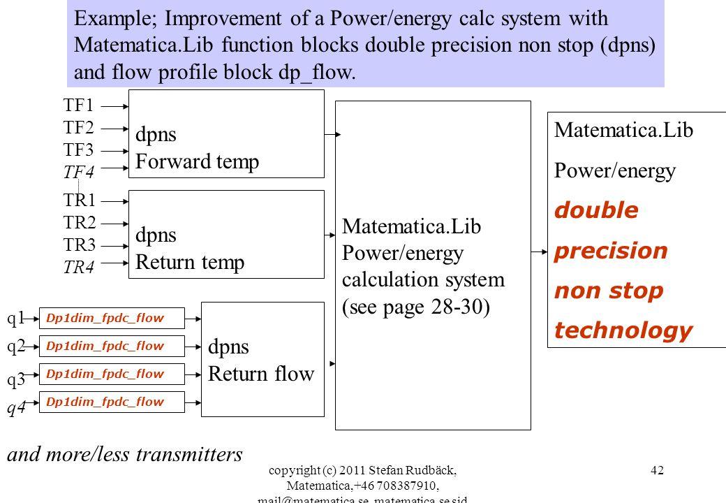 copyright (c) 2011 Stefan Rudbäck, Matematica,+46 708387910, mail@matematica.se, matematica.se sid 42 Example; Improvement of a Power/energy calc syst