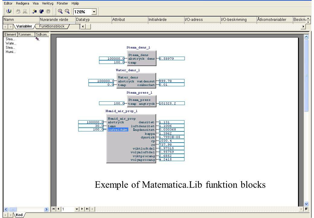 copyright (c) 2011 Stefan Rudbäck, Matematica,+46 708387910, mail@matematica.se, matematica.se sid 44 Exemple of Matematica.Lib funktion blocks