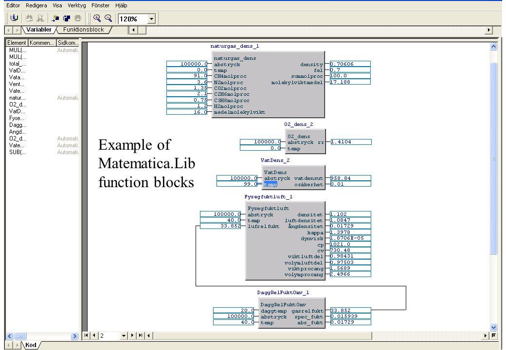 copyright (c) 2011 Stefan Rudbäck, Matematica,+46 708387910, mail@matematica.se, matematica.se sid 45 Example of Matematica.Lib function blocks