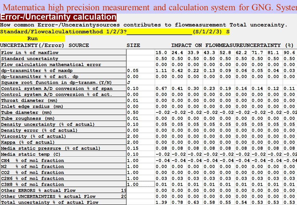 copyright (c) 2011 Stefan Rudbäck, Matematica,+46 708387910, mail@matematica.se, matematica.se sid 50 Matematica high precision measurement and calcul