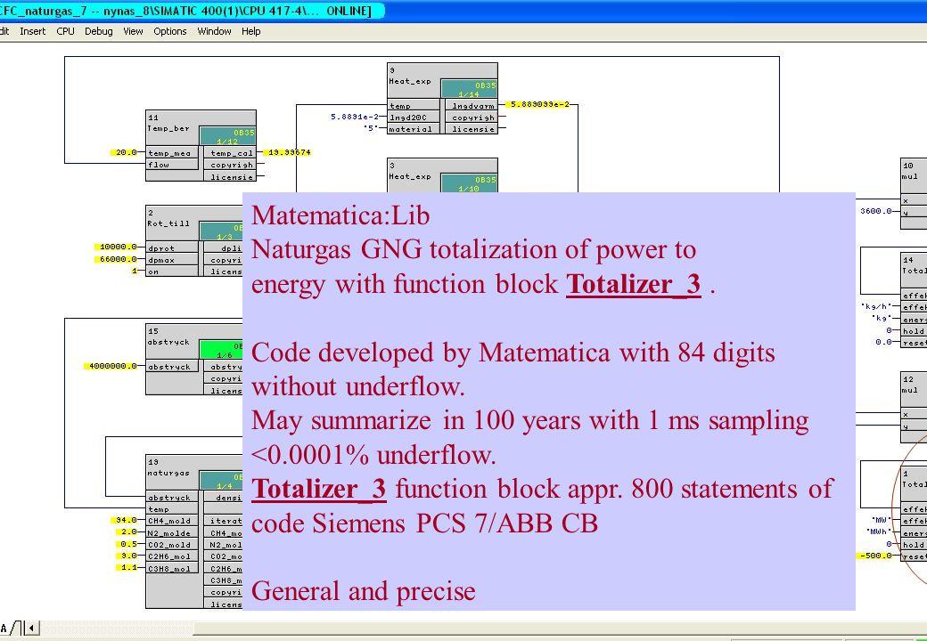 copyright (c) 2011 Stefan Rudbäck, Matematica,+46 708387910, mail@matematica.se, matematica.se sid 53 Matematica:Lib Naturgas GNG totalization of powe