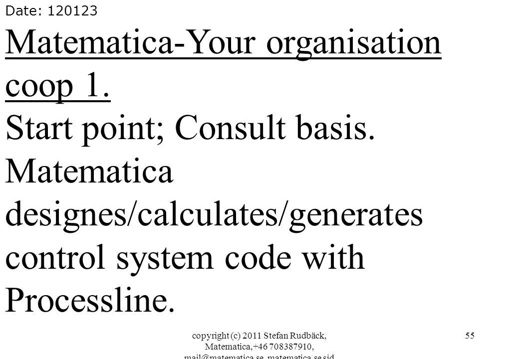 copyright (c) 2011 Stefan Rudbäck, Matematica,+46 708387910, mail@matematica.se, matematica.se sid 55 Date: 120123 Matematica-Your organisation coop 1