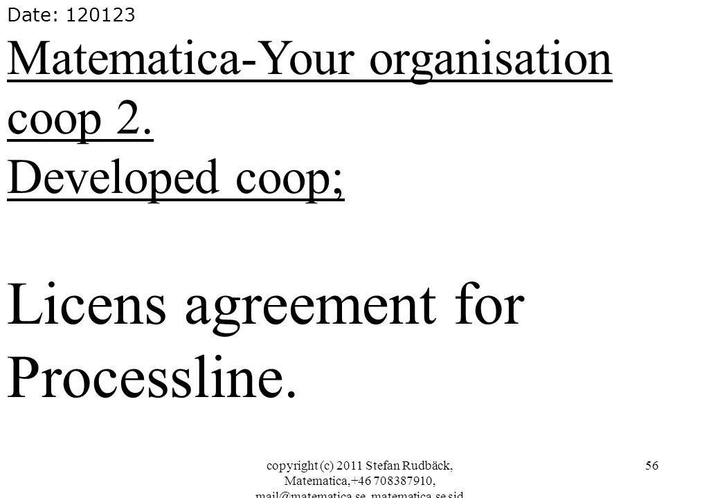 copyright (c) 2011 Stefan Rudbäck, Matematica,+46 708387910, mail@matematica.se, matematica.se sid 56 Date: 120123 Matematica-Your organisation coop 2
