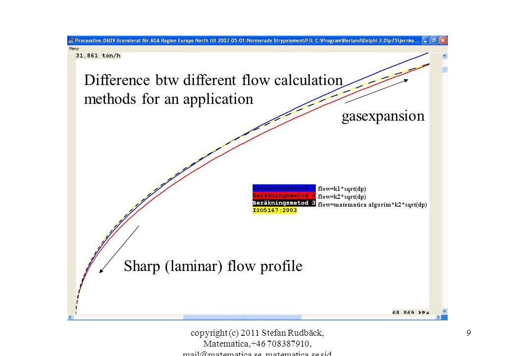 copyright (c) 2011 Stefan Rudbäck, Matematica,+46 708387910, mail@matematica.se, matematica.se sid 9 Difference btw different flow calculation methods