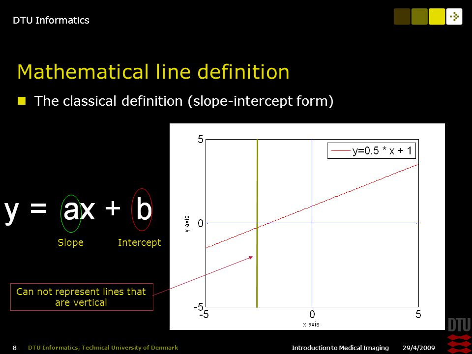 DTU Informatics 29/4/2009Introduction to Medical Imaging 9 DTU Informatics, Technical University of Denmark Mathematical line definition General definition With Line normal
