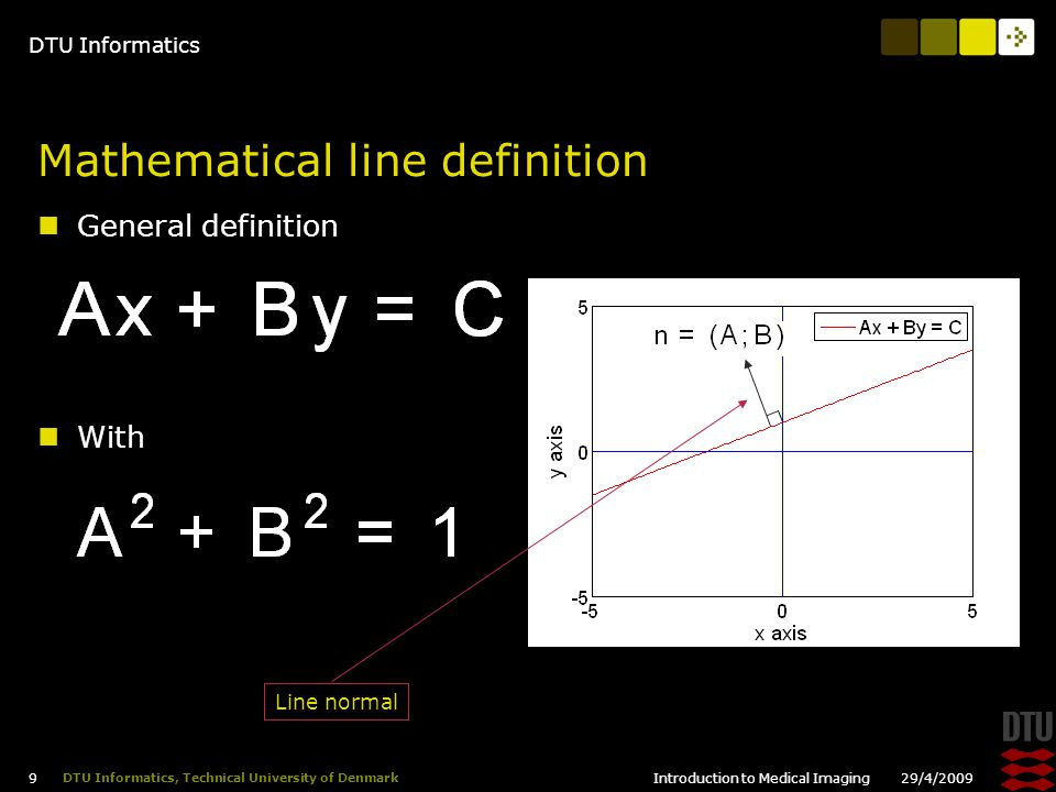 DTU Informatics 29/4/2009Introduction to Medical Imaging 10 DTU Informatics, Technical University of Denmark Mathematical line definition Normal parameterisation where – is the distance from the origin – is the angle