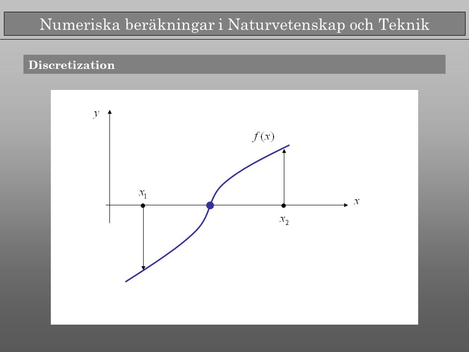 Numeriska beräkningar i Naturvetenskap och Teknik Our exemple once more: Solve for the root: i.e.is a possibility.