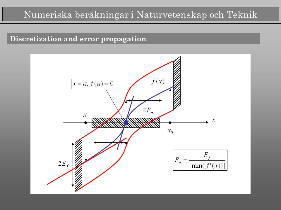 The mean value theorem: but i.e. or