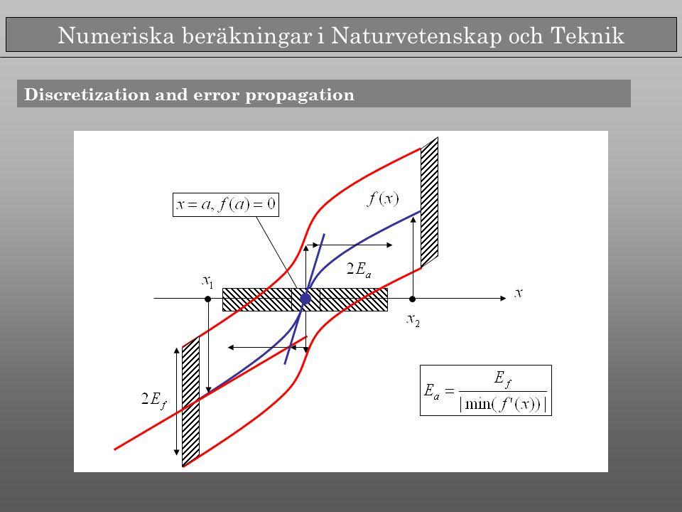 Numeriska beräkningar i Naturvetenskap och Teknik Discretization and error propagation