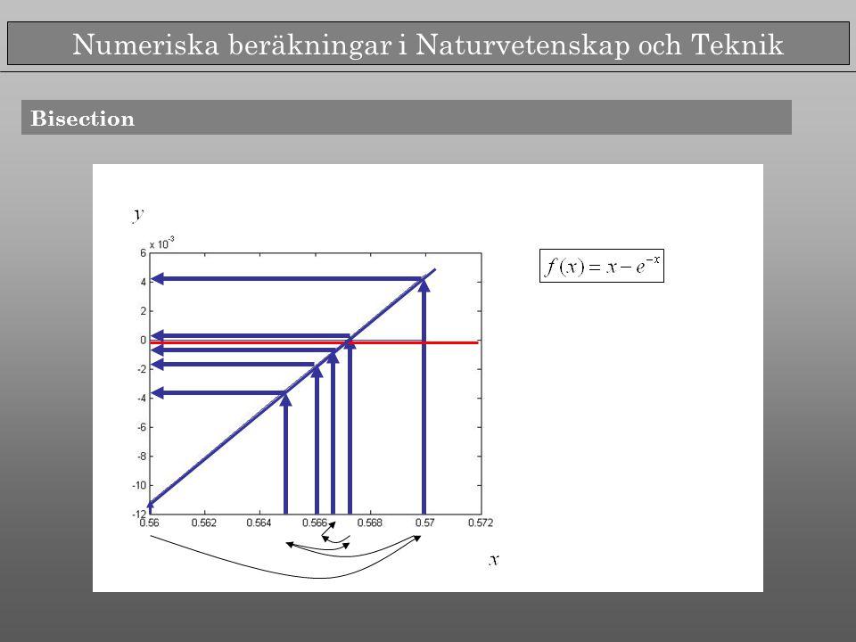 Numeriska beräkningar i Naturvetenskap och Teknik Bisection
