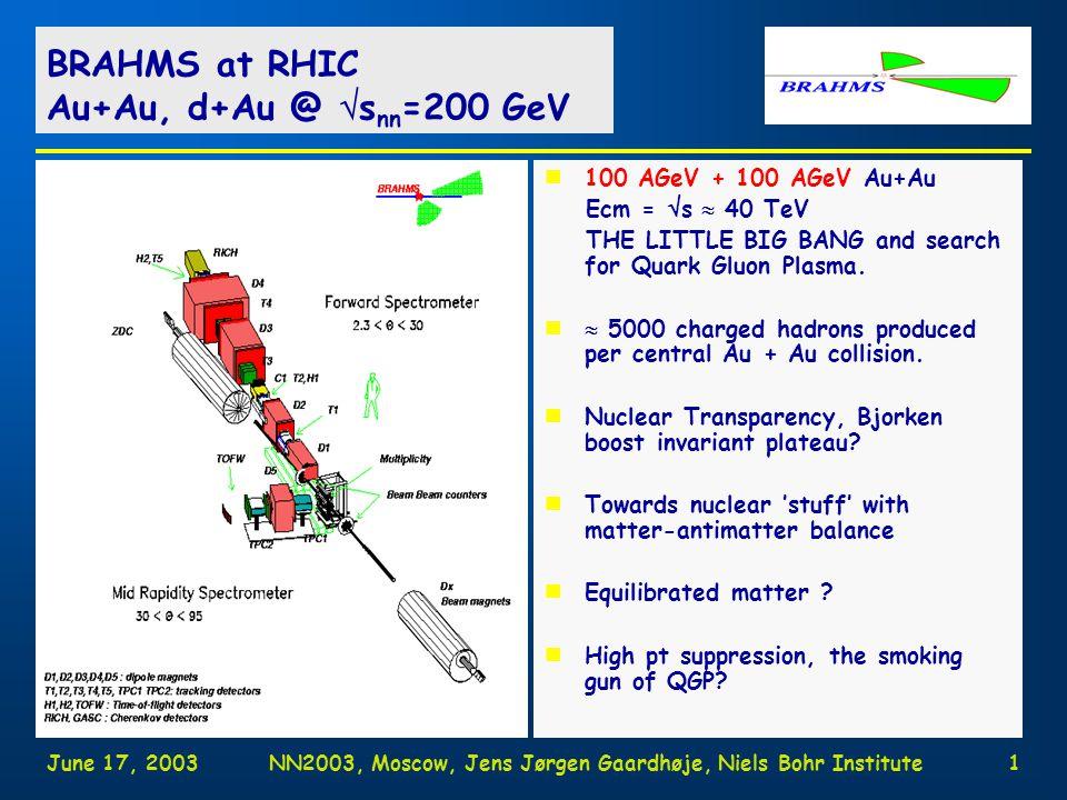 June 17, 2003NN2003, Moscow, Jens Jørgen Gaardhøje, Niels Bohr Institute1 n100 AGeV + 100 AGeV Au+Au Ecm =  s  40 TeV THE LITTLE BIG BANG and search for Quark Gluon Plasma.