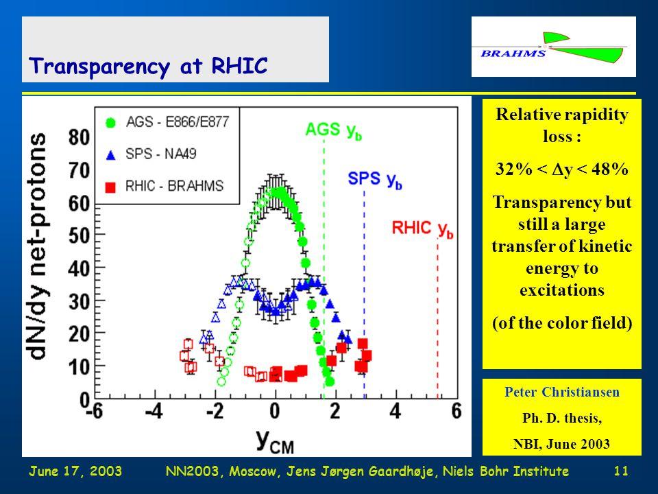 June 17, 2003NN2003, Moscow, Jens Jørgen Gaardhøje, Niels Bohr Institute10 Net Proton yield for Au+Au at  s nn =200 GeV Net protons = N(p)-N(anti-p) A measure of the baryon transport Central (Bjorken) Plateau .