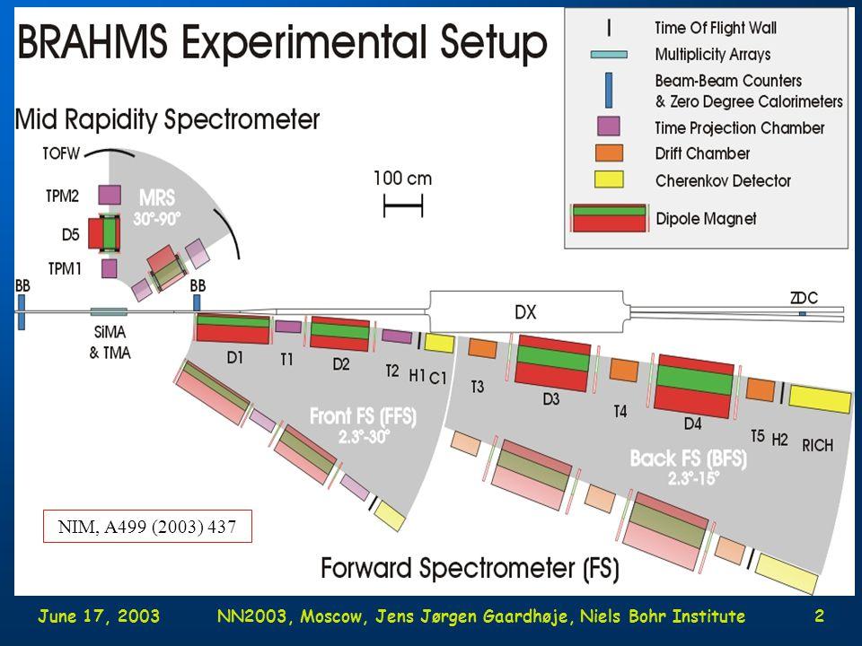 June 17, 2003NN2003, Moscow, Jens Jørgen Gaardhøje, Niels Bohr Institute12 Do models describe reaction mechanism at RHIC.
