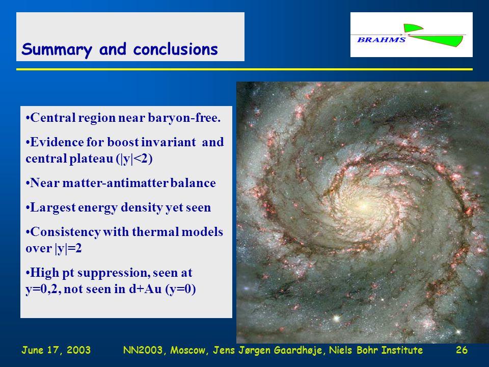 June 17, 2003NN2003, Moscow, Jens Jørgen Gaardhøje, Niels Bohr Institute25 Absence of high pt suppression for d+Au .