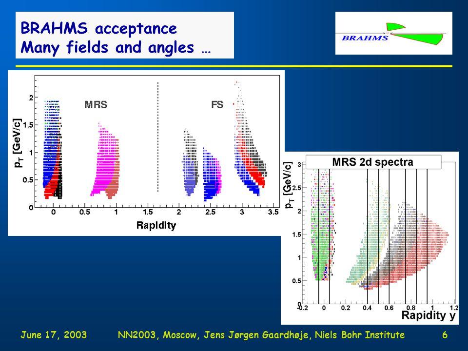 June 17, 2003NN2003, Moscow, Jens Jørgen Gaardhøje, Niels Bohr Institute6 BRAHMS acceptance Many fields and angles …
