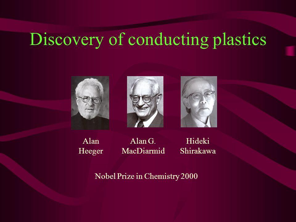 Discovery of conducting plastics Alan Heeger Alan G.