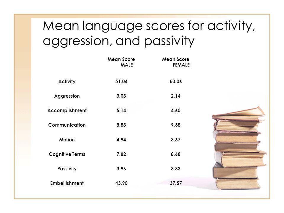 Mean language scores for activity, aggression, and passivity Mean Score MALE Mean Score FEMALE Activity51.0450.06 Aggression3.032.14 Accomplishment5.144.60 Communication8.839.38 Motion4.943.67 Cognitive Terms7.828.68 Passivity3.963.83 Embellishment43.9037.57