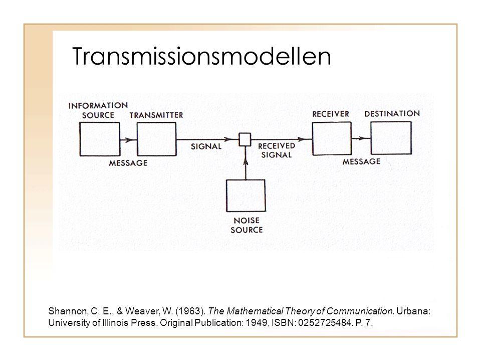Transmissionsmodellen Shannon, C. E., & Weaver, W.