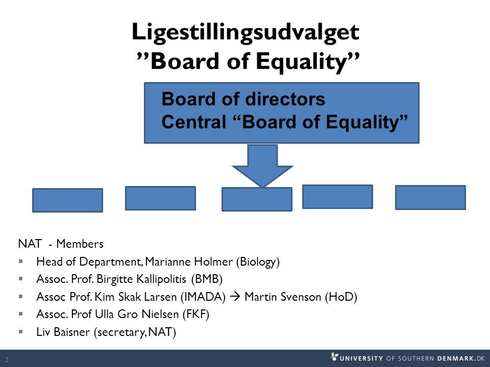 "Ligestillingsudvalget ""Board of Equality"" NAT - Members  Head of Department, Marianne Holmer (Biology)  Assoc. Prof. Birgitte Kallipolitis (BMB)  A"