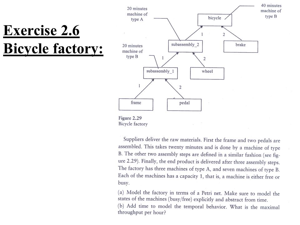 Exercise 2.6 Bicycle factory: