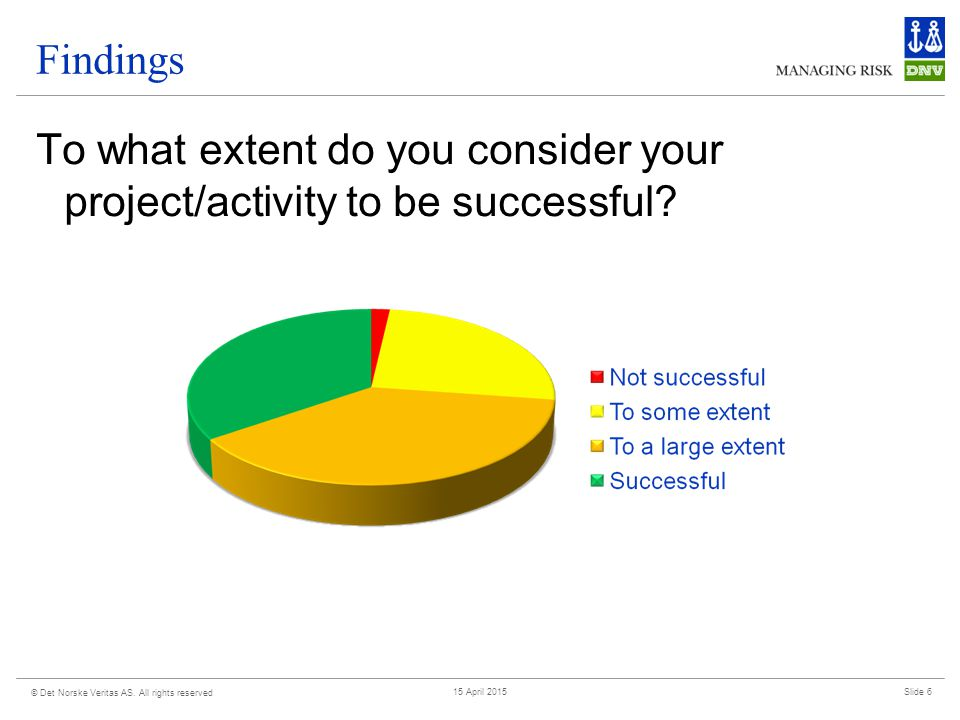 Findings In this particular project/activity; how many times – during the past 8 weeks – have you met with your customer/product owner/stakeholder.