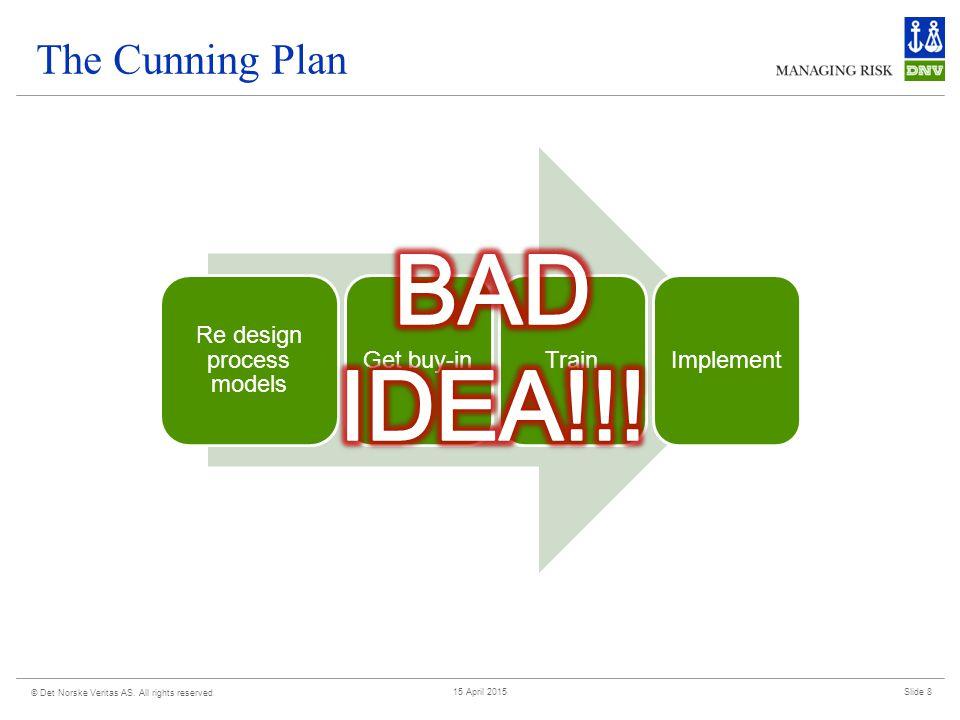 The Cunning Plan © Det Norske Veritas AS.