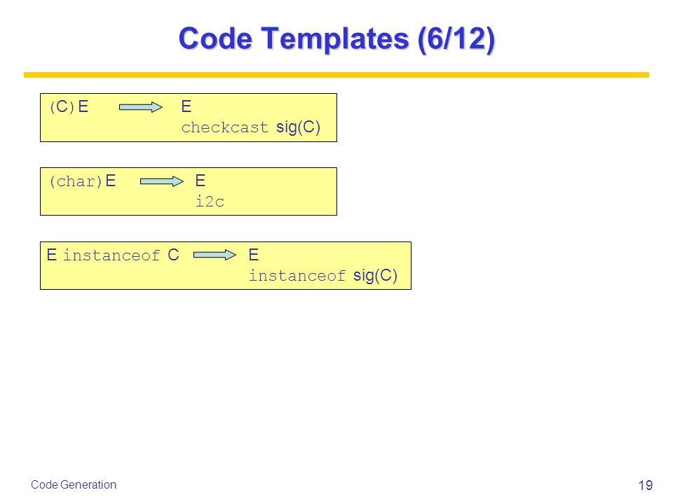19 Code Generation (char) E E i2c E instanceof CE instanceof sig(C) Code Templates (6/12) ( C ) E E checkcast sig(C)