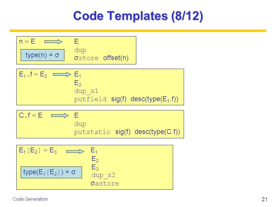 21 Code Generation Code Templates (8/12) n = E E dup σ store offset(n) E 1.