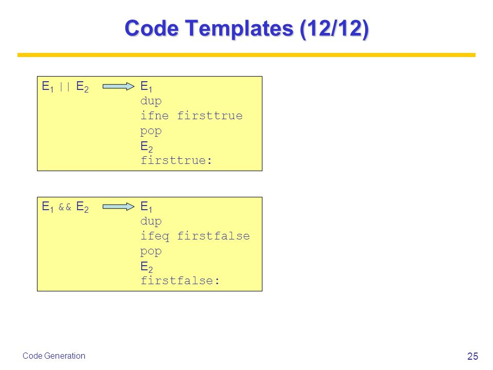 25 Code Generation Code Templates (12/12) E 1 || E 2 E 1 dup ifne firsttrue pop E 2 firsttrue: E 1 && E 2 E 1 dup ifeq firstfalse pop E 2 firstfalse:
