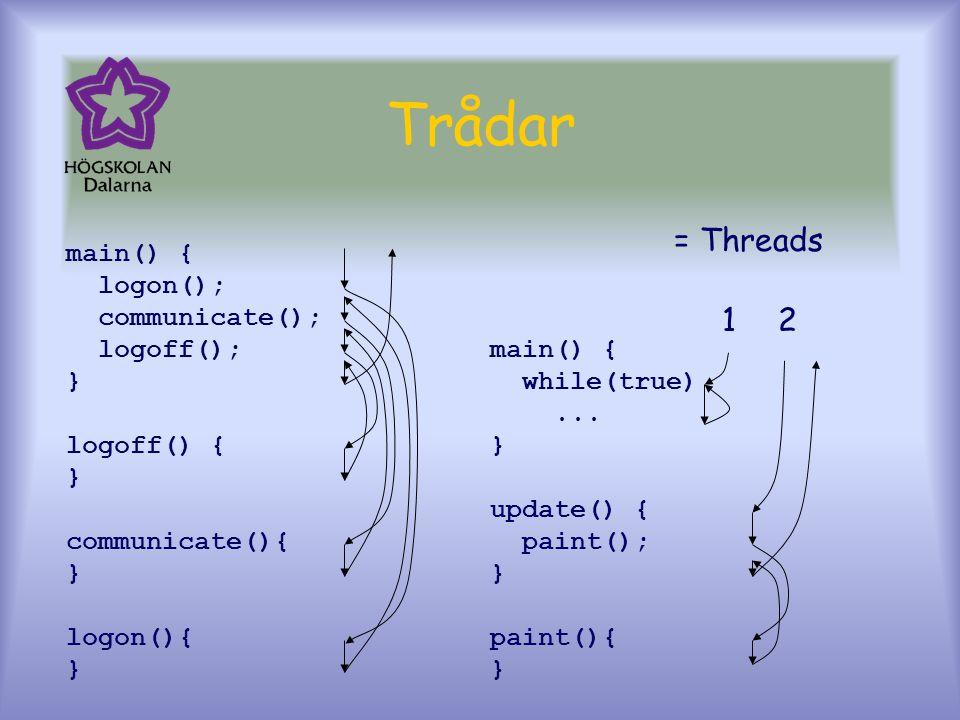 Trådar = Threads main() { logon(); communicate(); logoff(); } logoff() { } communicate(){ } logon(){ } main() { while(true)...