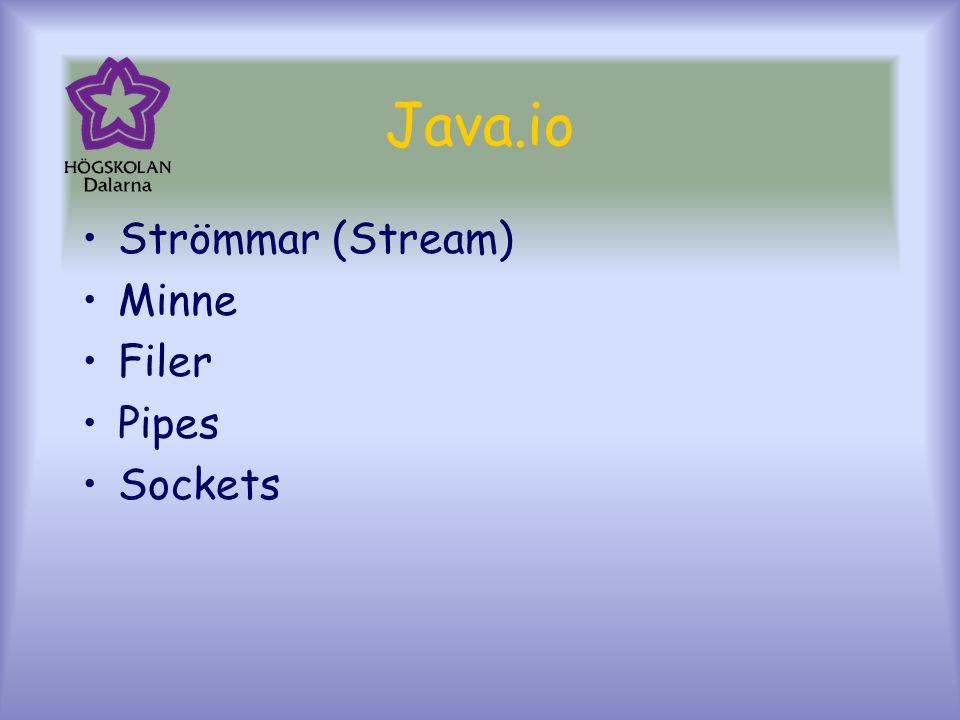 Java.io Strömmar (Stream) Minne Filer Pipes Sockets