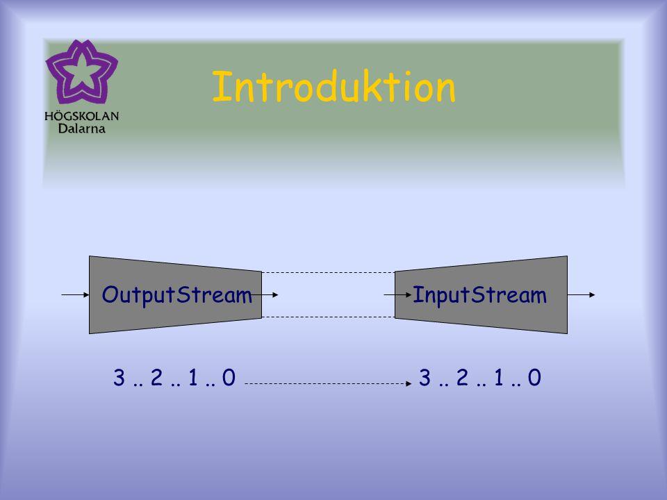 Introduktion InputStreamOutputStream 3.. 2.. 1.. 0